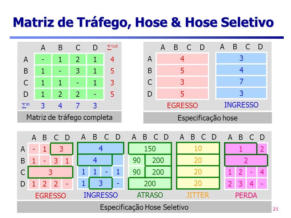 Matriz de Tráfego, Hose & Hose Seletivo