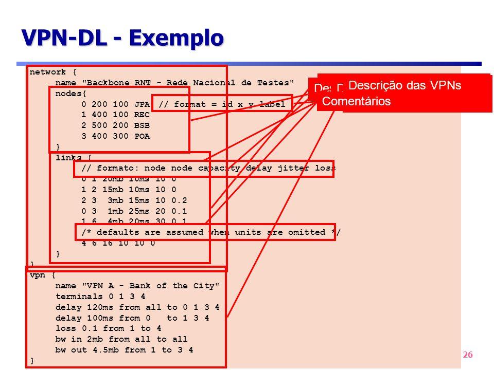 VPN-DL - Exemplo Descrição da rede subjacente