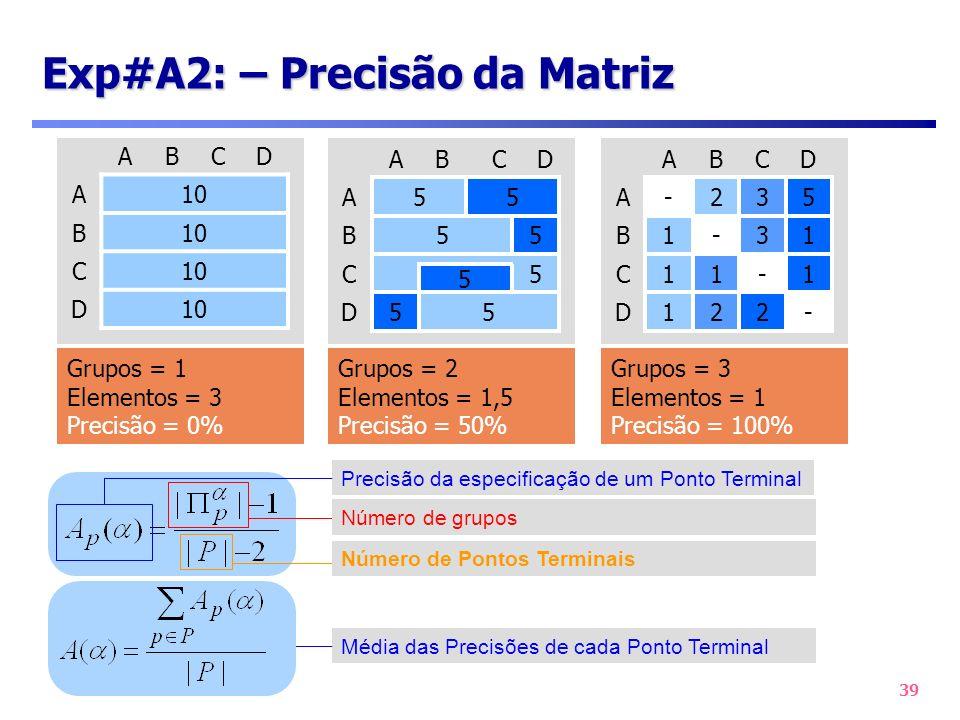 Exp#A2: – Precisão da Matriz