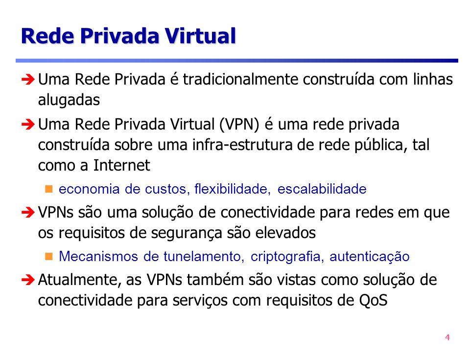 Rede Privada Virtual Uma Rede Privada é tradicionalmente construída com linhas alugadas.