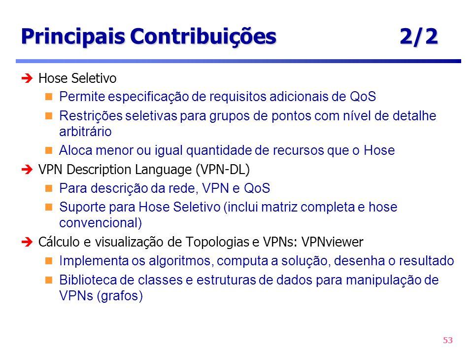 Principais Contribuições 2/2