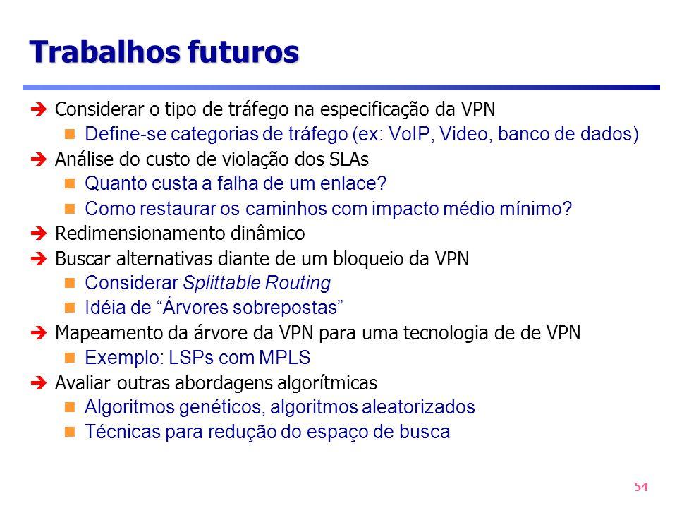 Trabalhos futuros Considerar o tipo de tráfego na especificação da VPN