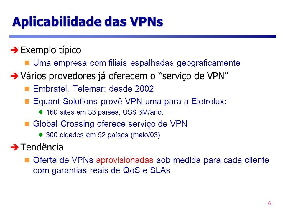 Aplicabilidade das VPNs