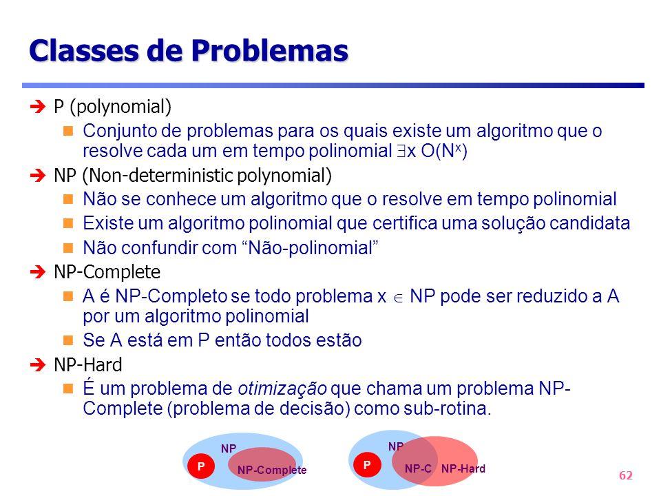 Classes de Problemas P (polynomial)