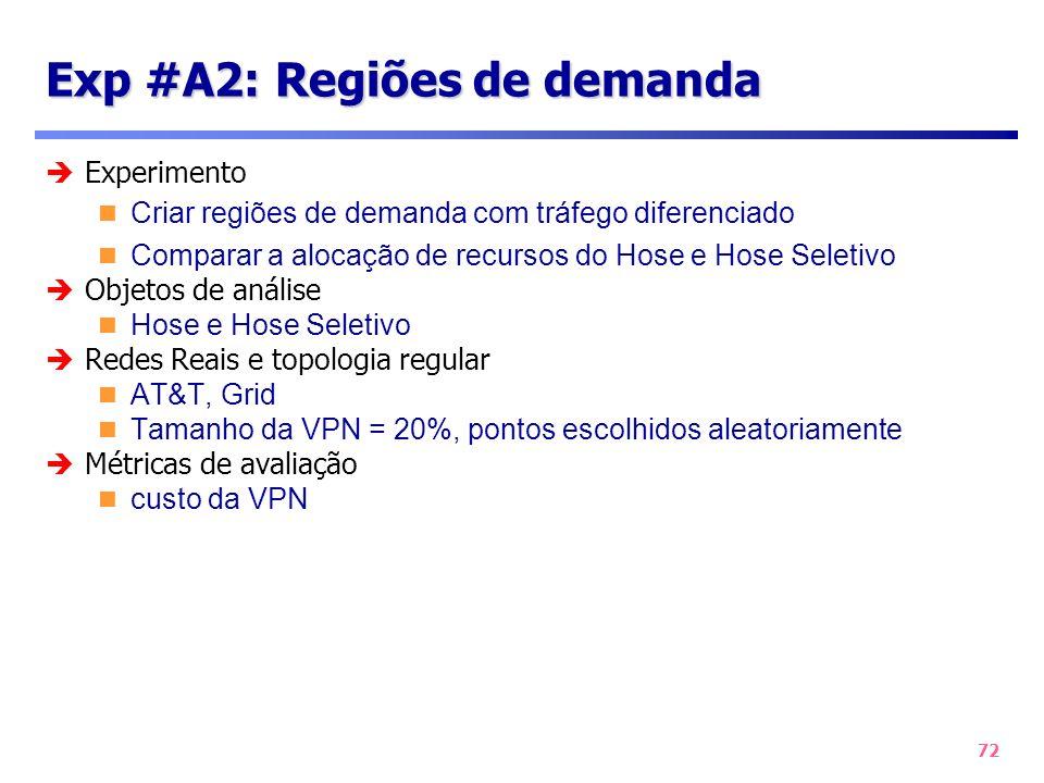 Exp #A2: Regiões de demanda