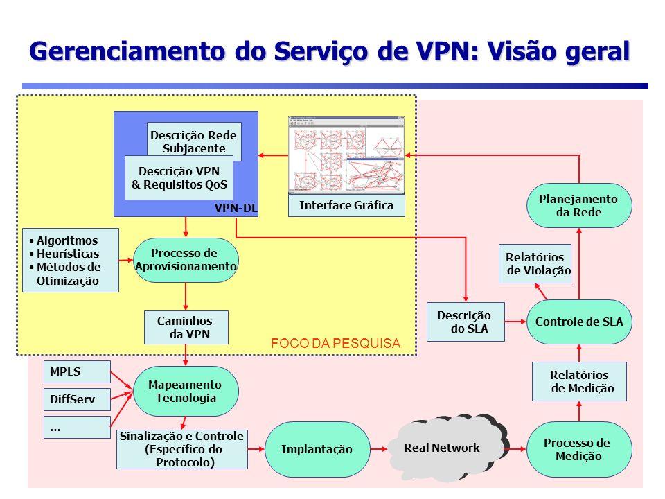 Gerenciamento do Serviço de VPN: Visão geral