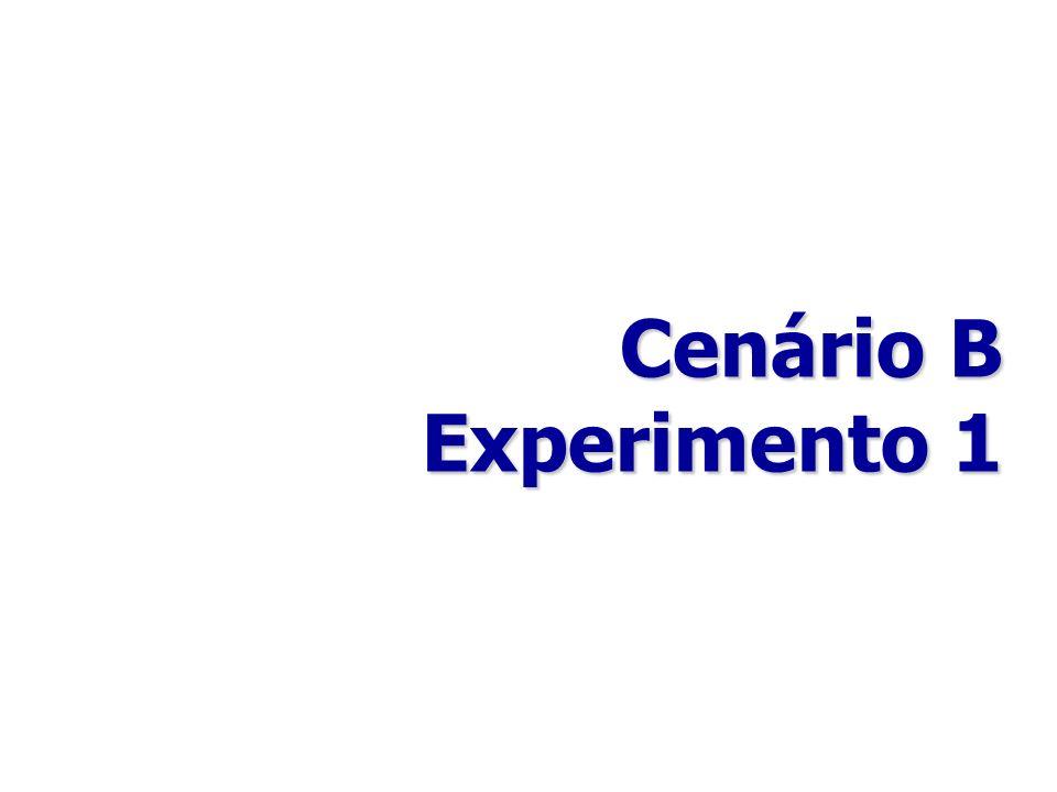 Cenário B Experimento 1