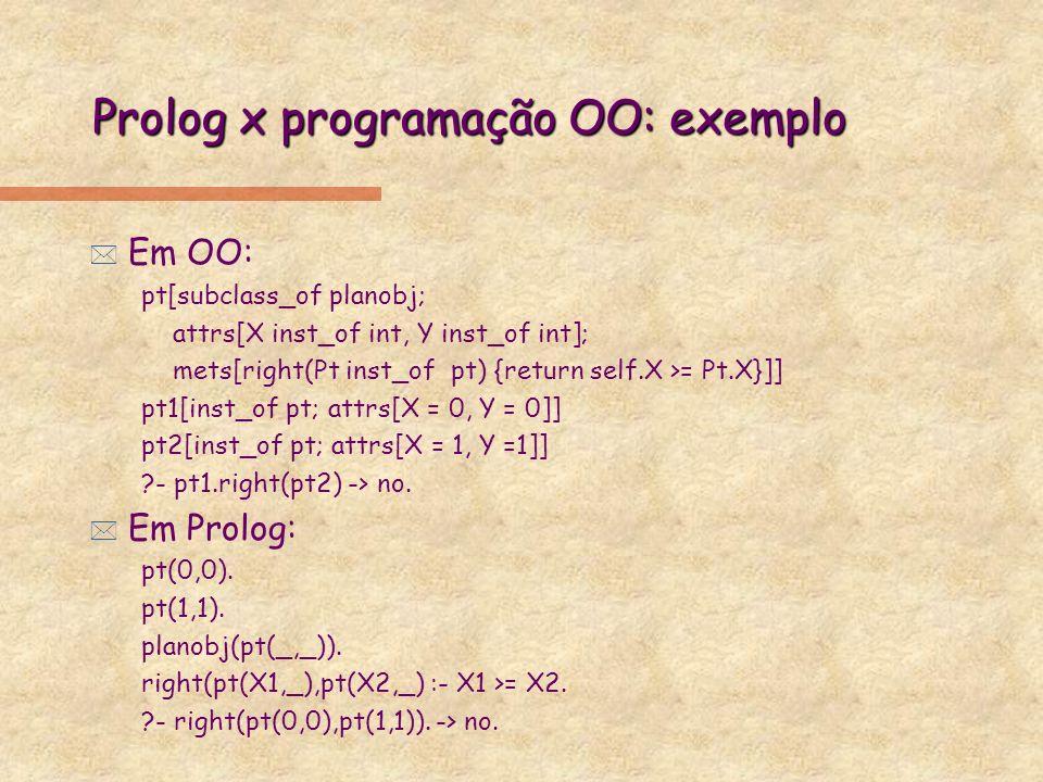 Prolog x programação OO: exemplo