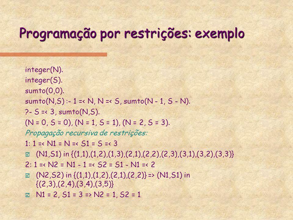 Programação por restrições: exemplo