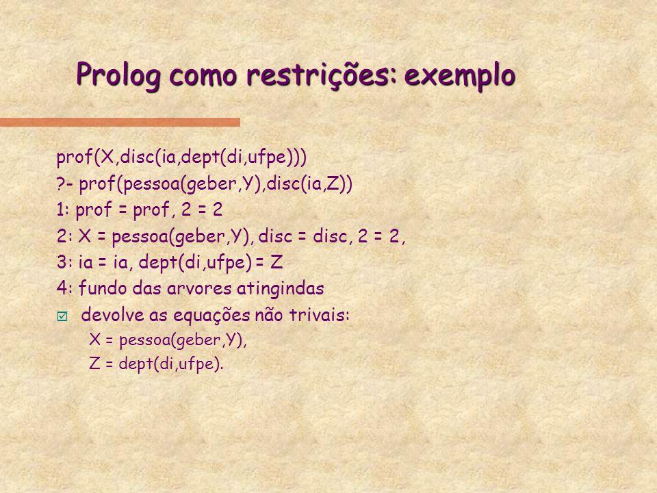 Prolog como restrições: exemplo