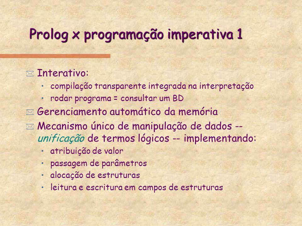 Prolog x programação imperativa 1
