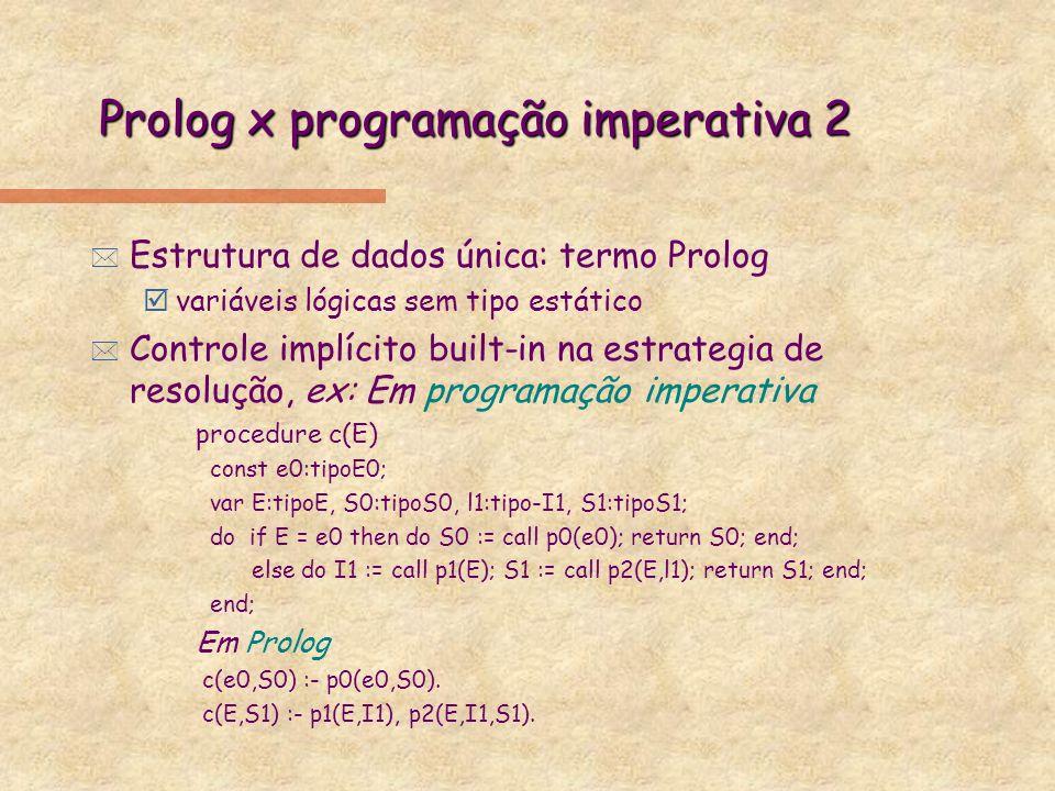 Prolog x programação imperativa 2