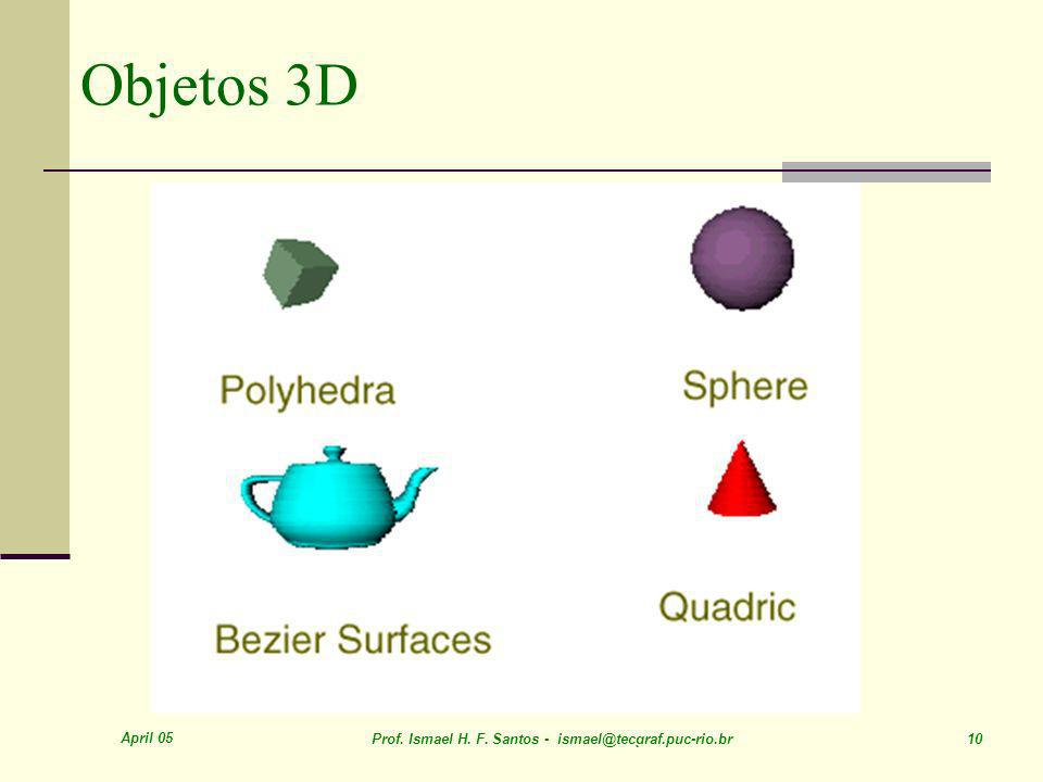 Objetos 3D From SIGGRAPH'97 course April 05