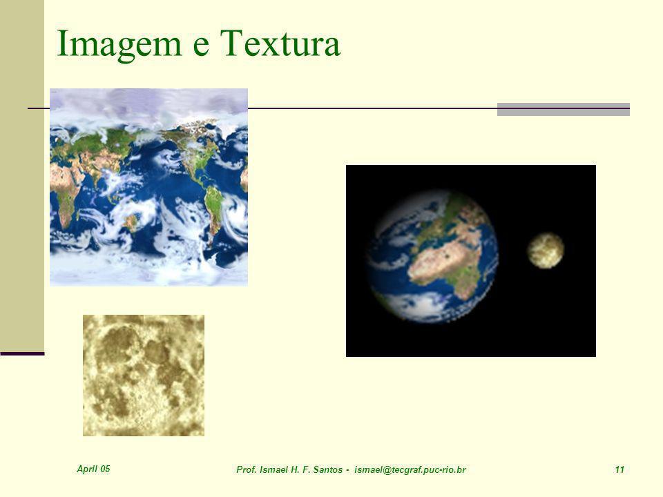 Imagem e Textura April 05. Prof. Ismael H. F.