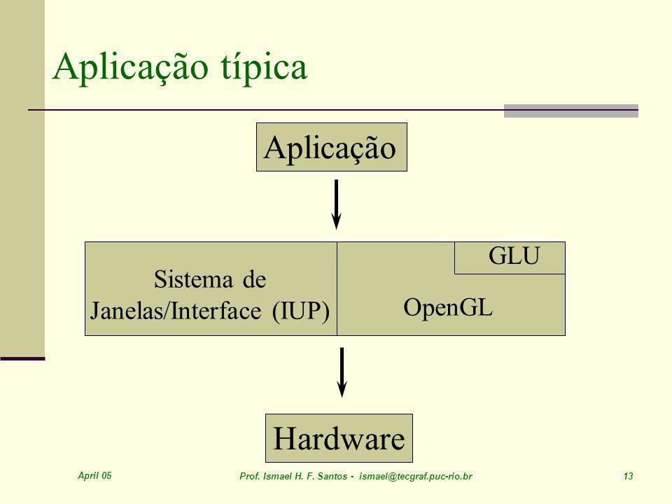Janelas/Interface (IUP)