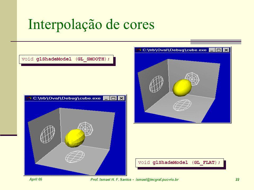 Interpolação de cores void glShadeModel (GL_SMOOTH);