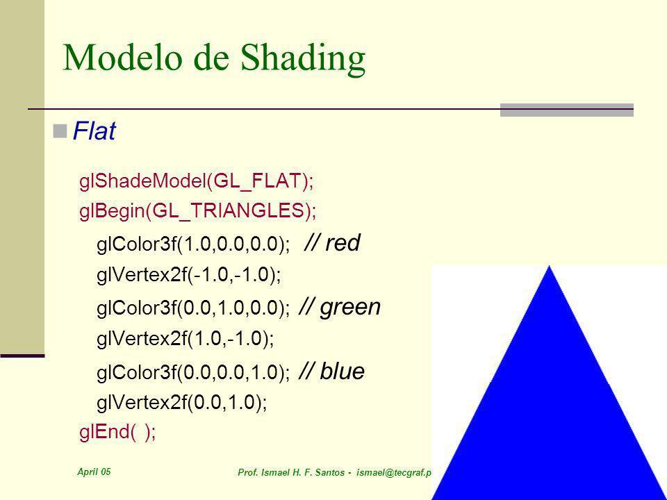 Modelo de Shading Flat glShadeModel(GL_FLAT); glBegin(GL_TRIANGLES);