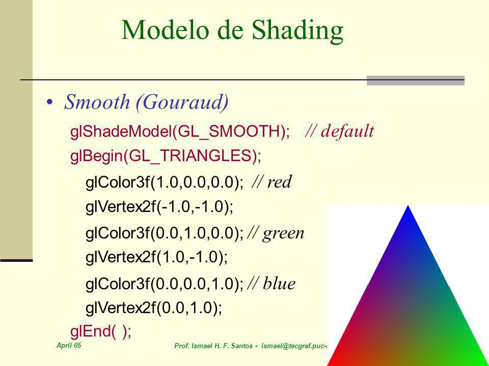 Modelo de Shading Smooth (Gouraud) glShadeModel(GL_SMOOTH); // default