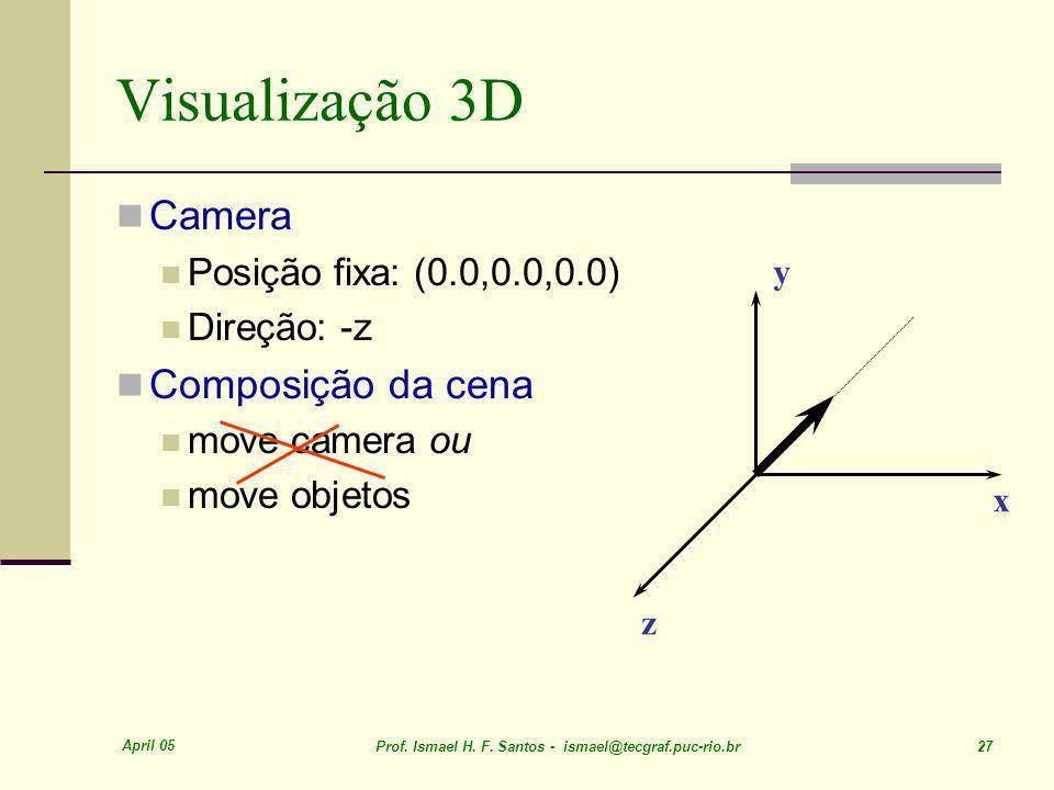 Visualização 3D Camera Composição da cena Posição fixa: (0.0,0.0,0.0)