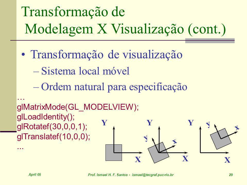Transformação de Modelagem X Visualização (cont.)