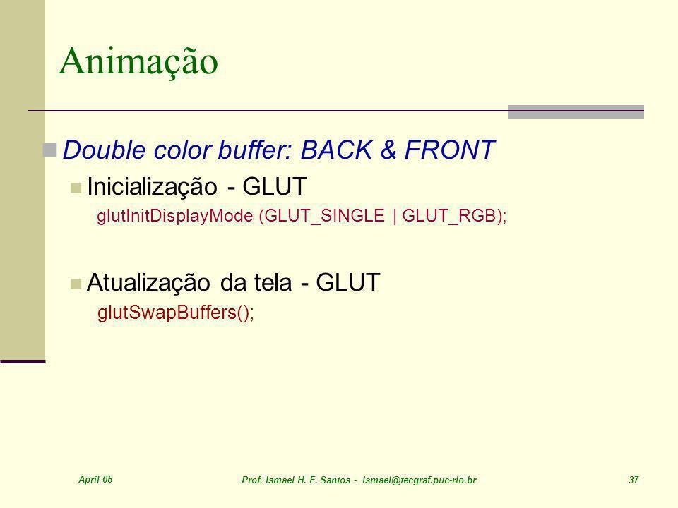 Animação Double color buffer: BACK & FRONT Inicialização - GLUT