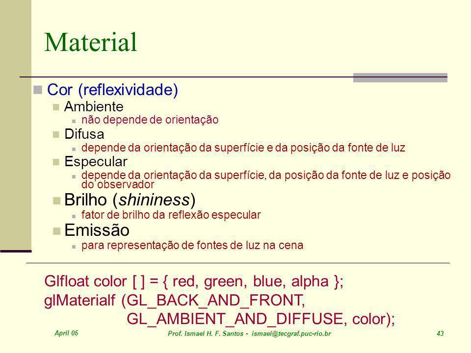 Material Brilho (shininess) Emissão Cor (reflexividade)