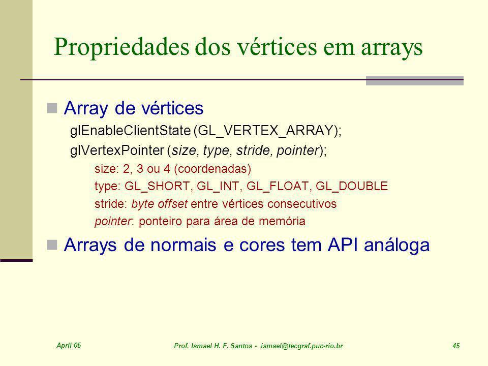 Propriedades dos vértices em arrays