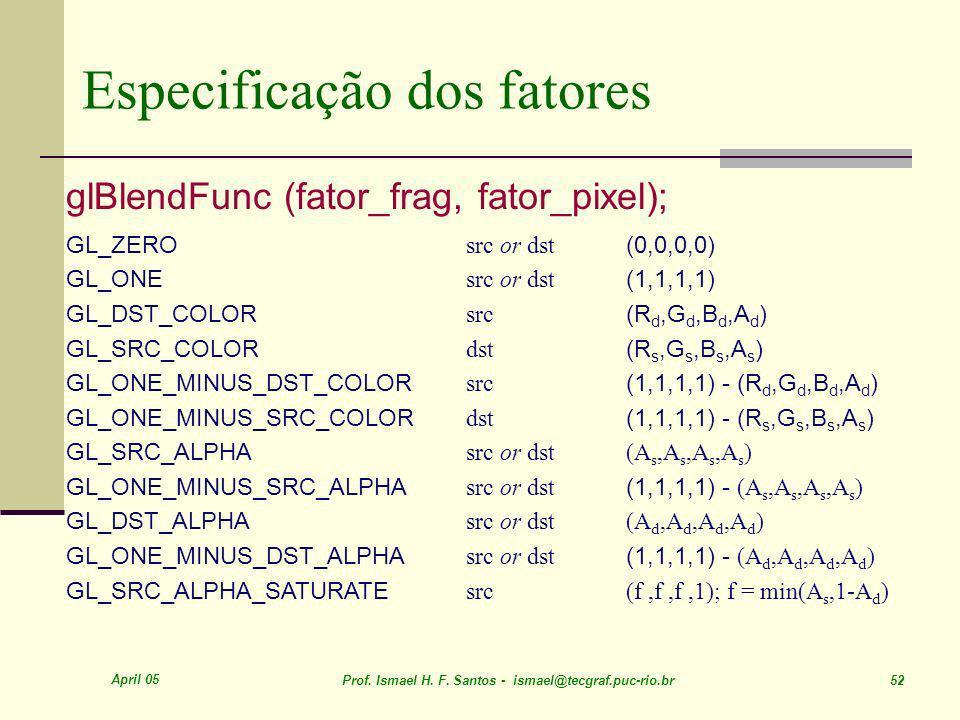 Especificação dos fatores