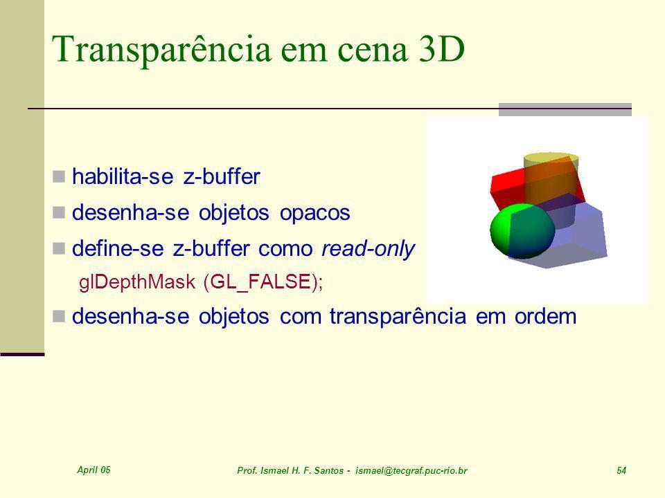 Transparência em cena 3D