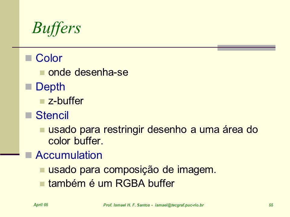 Buffers Color Depth Stencil Accumulation onde desenha-se z-buffer