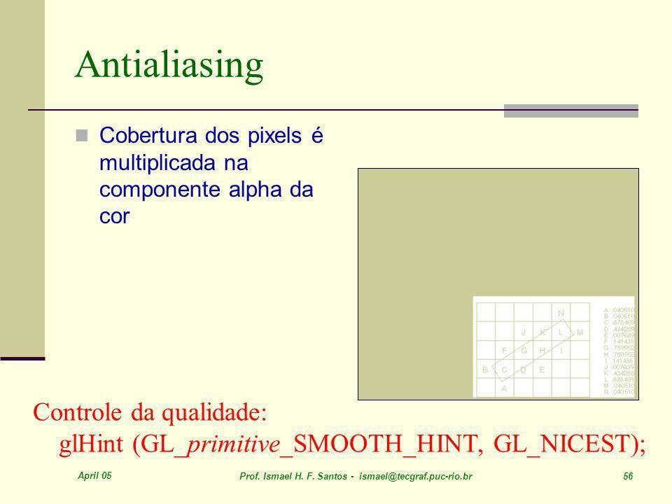 Antialiasing Controle da qualidade:
