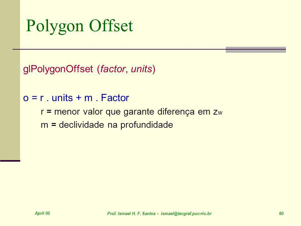 Polygon Offset glPolygonOffset (factor, units)