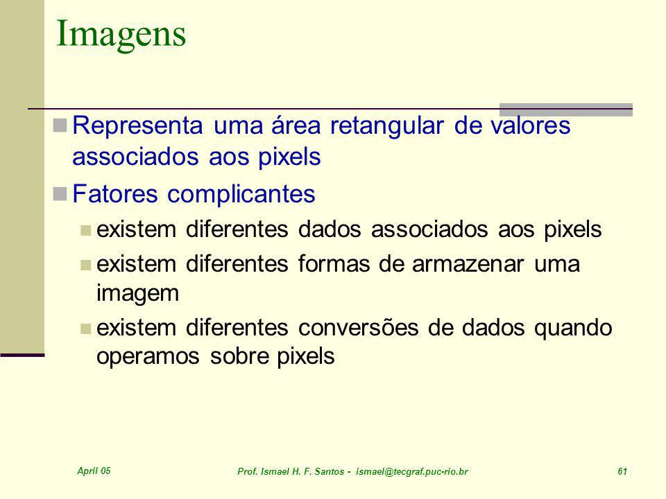 Imagens Representa uma área retangular de valores associados aos pixels. Fatores complicantes. existem diferentes dados associados aos pixels.