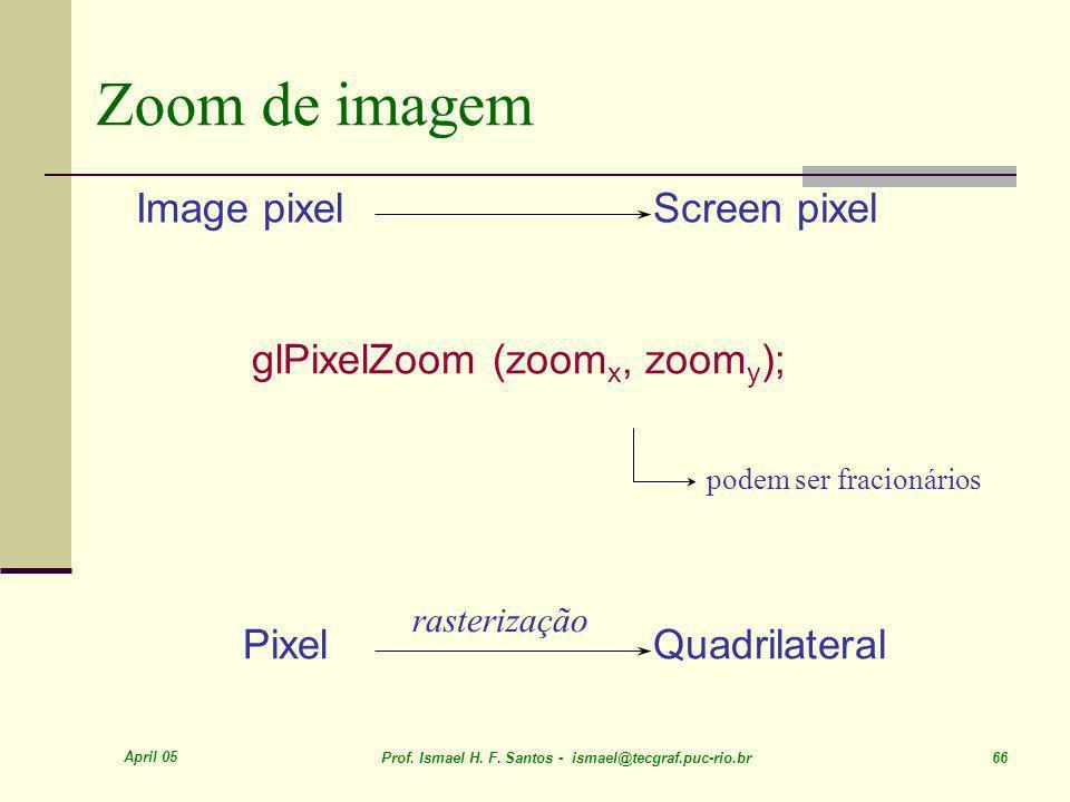 Zoom de imagem Image pixel Screen pixel glPixelZoom (zoomx, zoomy);