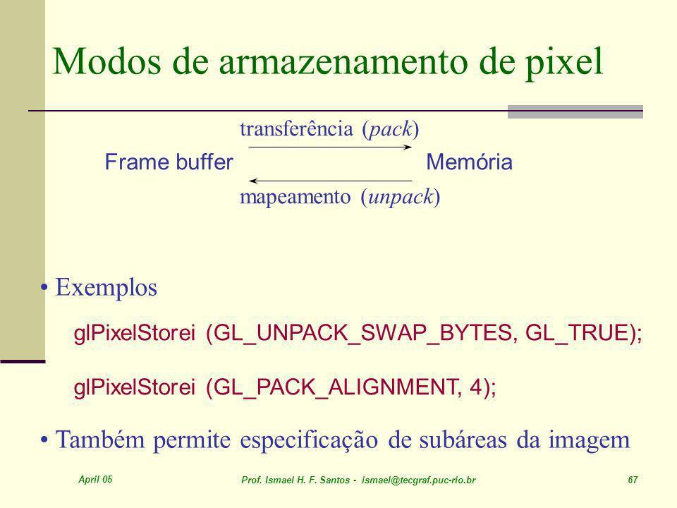 Modos de armazenamento de pixel