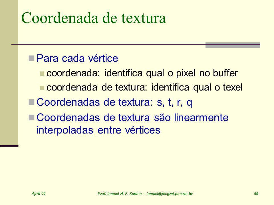 Coordenada de textura glTexCoord* (s, t, r, q); Para cada vértice
