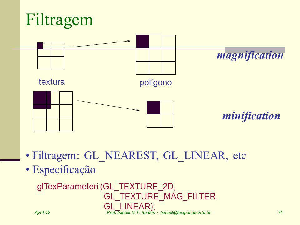 Filtragem magnification minification