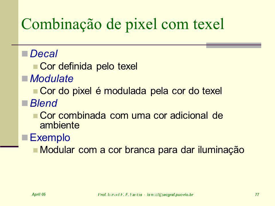 Combinação de pixel com texel