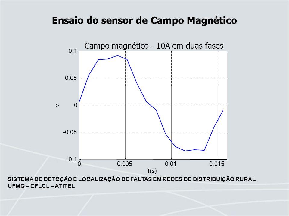 Ensaio do sensor de Campo Magnético