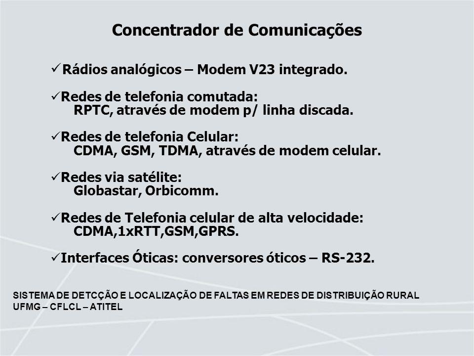 Concentrador de Comunicações