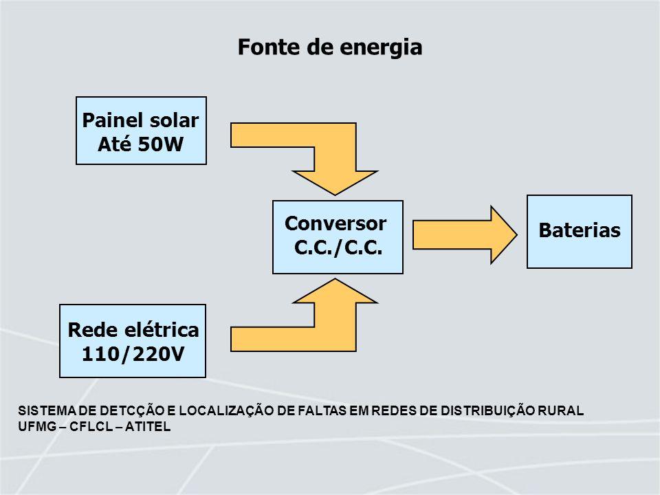 Fonte de energia Painel solar Até 50W Conversor Baterias C.C./C.C.