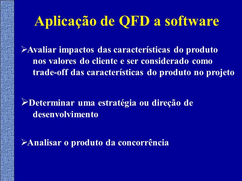 Aplicação de QFD a software