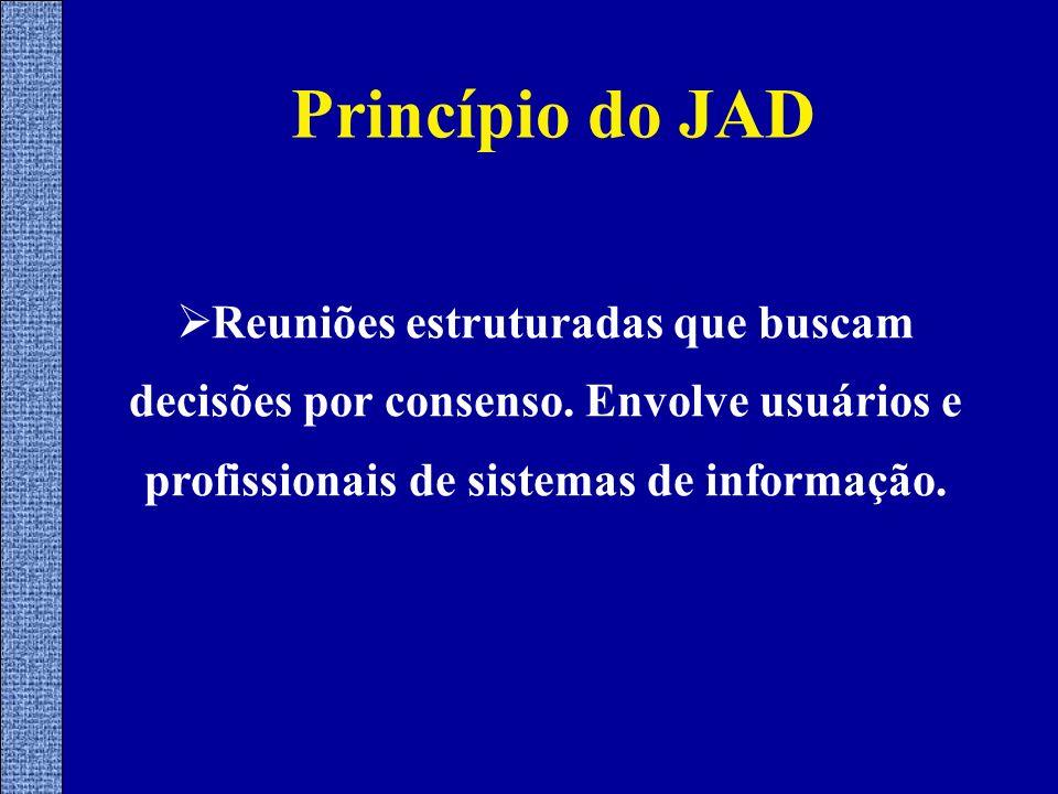 Princípio do JAD Reuniões estruturadas que buscam decisões por consenso.