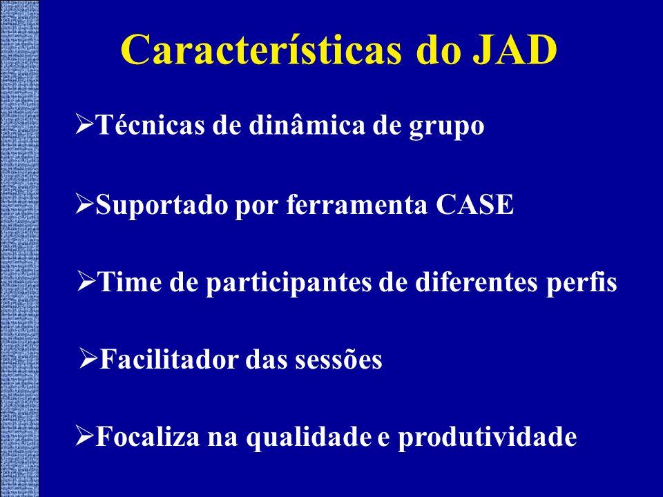 Características do JAD
