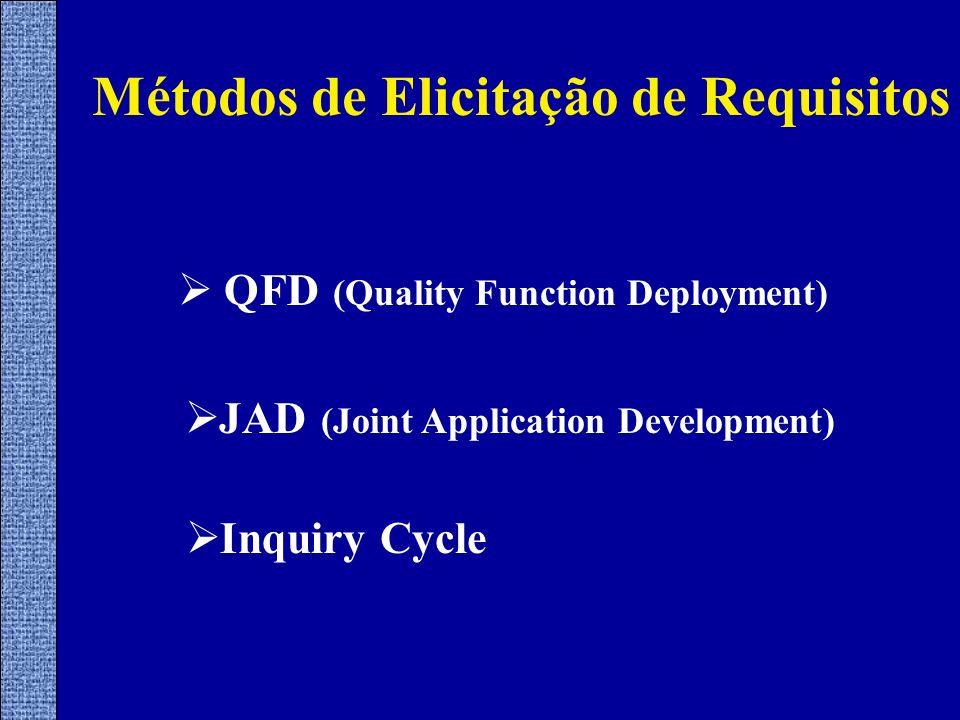 Métodos de Elicitação de Requisitos