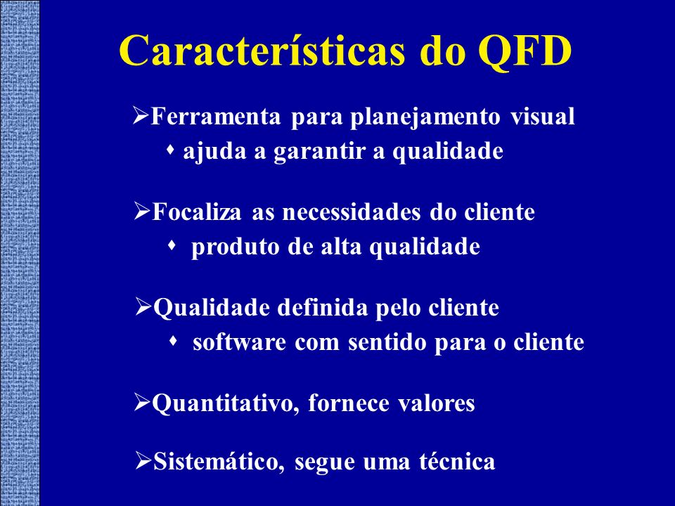 Características do QFD
