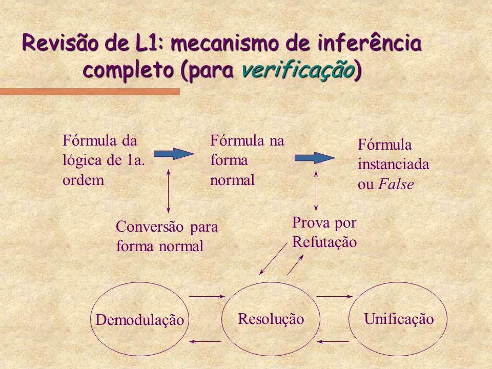 Revisão de L1: mecanismo de inferência completo (para verificação)