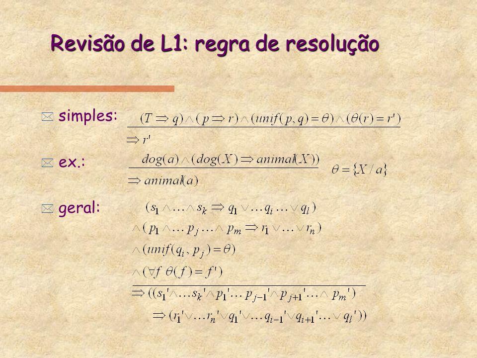 Revisão de L1: regra de resolução