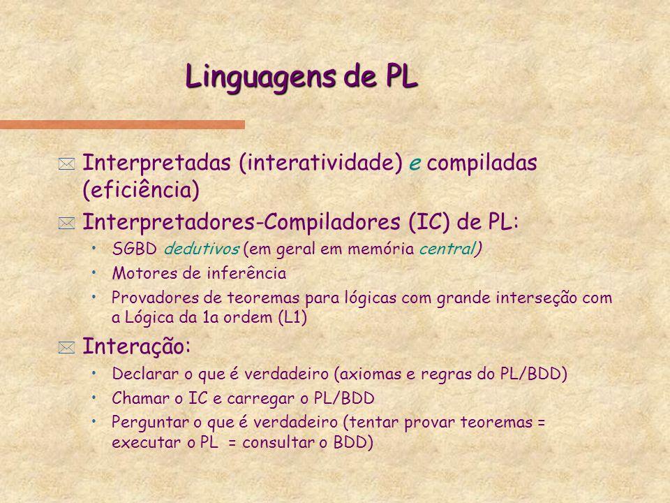 Linguagens de PL Interpretadas (interatividade) e compiladas (eficiência) Interpretadores-Compiladores (IC) de PL: