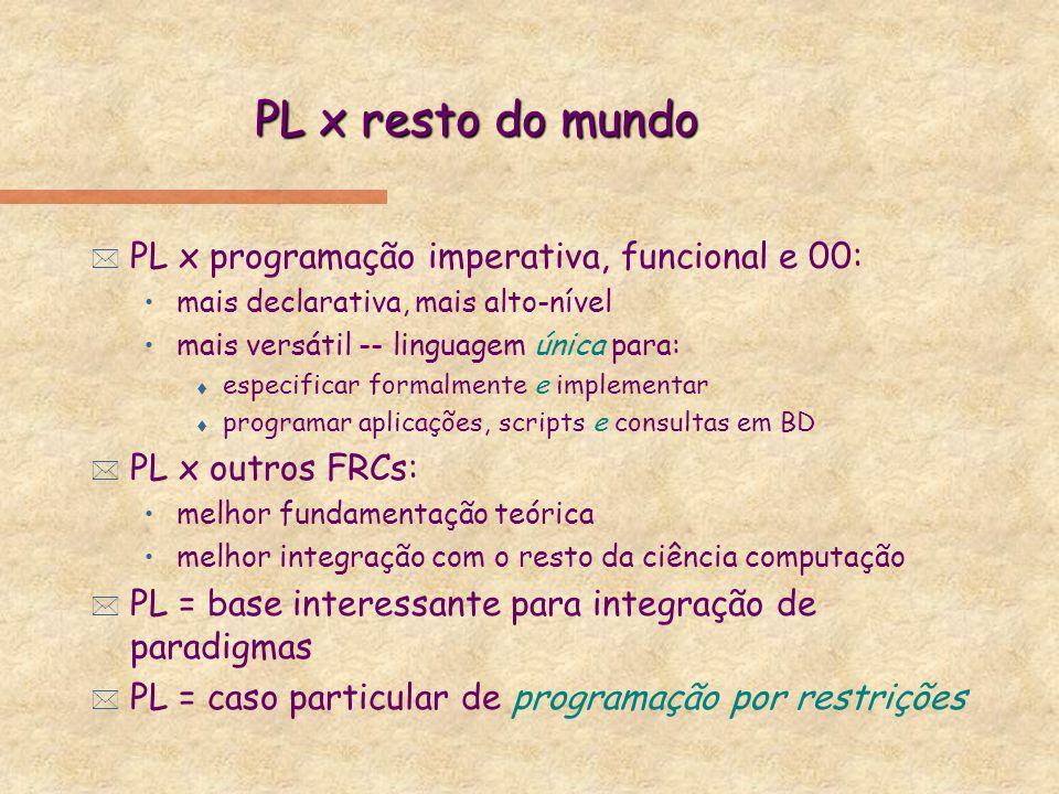PL x resto do mundo PL x programação imperativa, funcional e 00:
